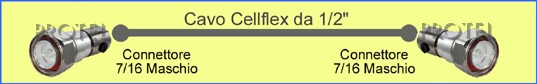 "Cellflex 1/2"" cables headed 7/16m-7/16m for antenna systems FM - Protel AntennaKit"
