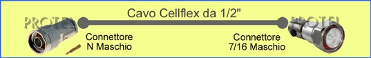 "Cellflex 1/2"" Nm-7/16m Protel AntennaKit"