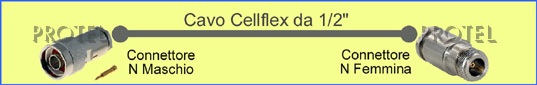 "Cellflex 1/2"" Nm-Nf  Protel AntennaKit"