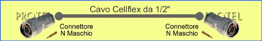 "Cellflex 1/2"" Nm-Nm  Protel AntennaKit"