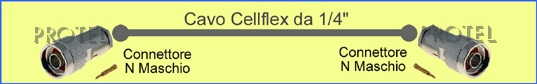 "cellflex 1/4"" Nm-Nm  Protel AntennaKit"